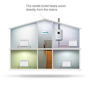 Gas Boiler Types Combi Gas Boiler System Boiler