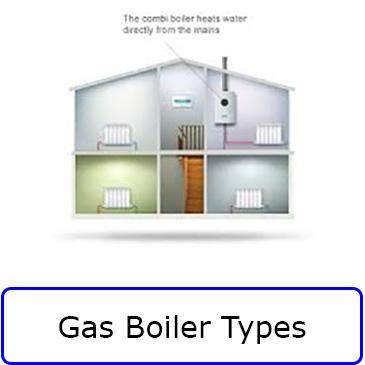 gas boiler types gasworks.ie