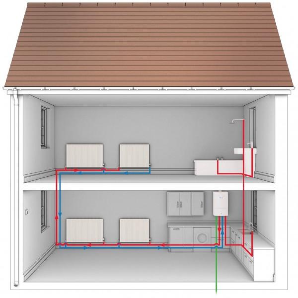 worcester bosch combi gas boiler system